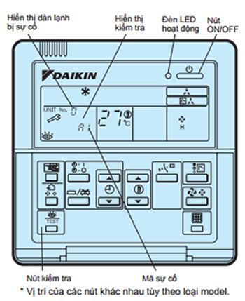 Kiểm tra mã lỗi điều hòa trung tâm VRV - Điện Lạnh Đông Đô